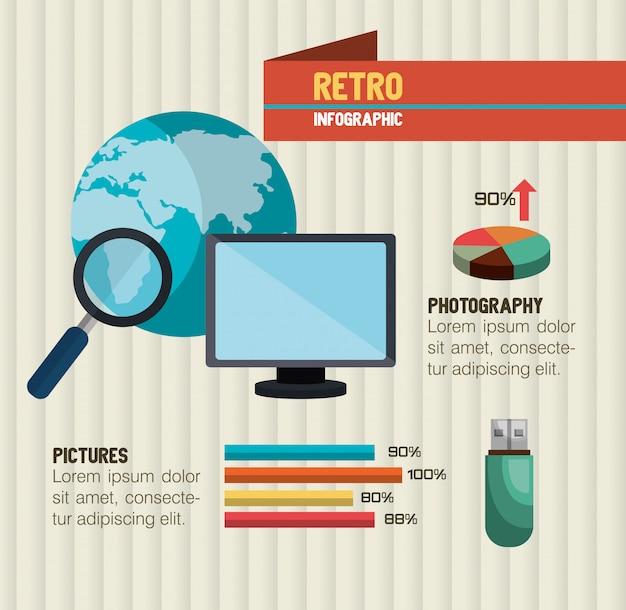 Technologie retroinfografisch ontwerp
