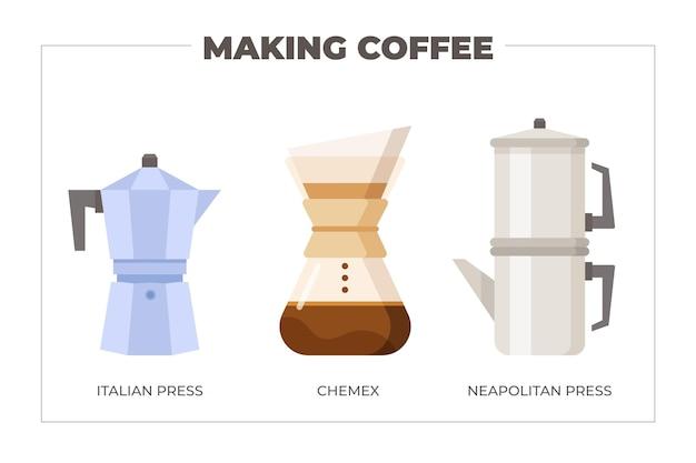 Technologie voor het zetten van koffie