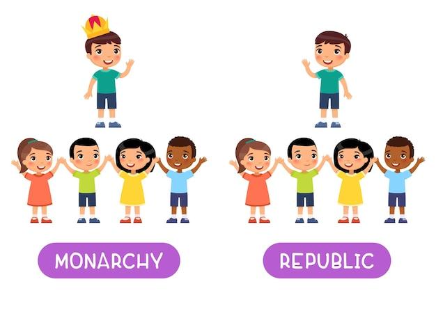 Tegengestelden concept, monarchie en republiek. woordkaart voor het leren van de engelse taal, flashcard met antoniemen.