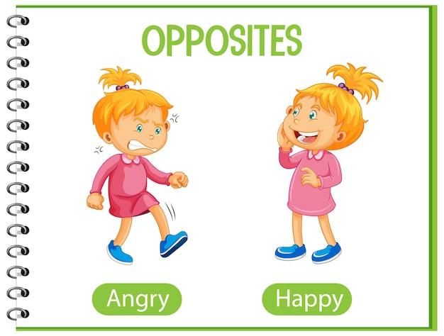Tegenover woorden met boos en blij