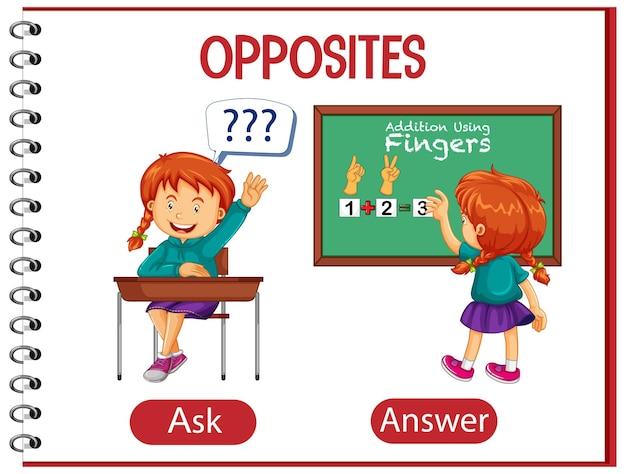 Tegenover woorden met vragen en antwoorden