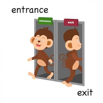 Tegenovergestelde ingang en uitgangsillustratie