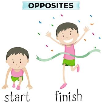 Tegenovergestelde woorden voor start en afwerking illustratie