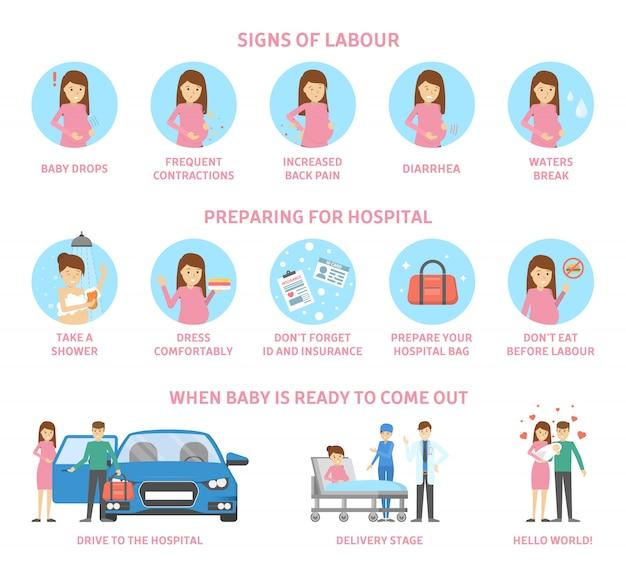 Tekenen van bevalling en voorbereiding op ziekenhuis voor de geboorte van een baby.