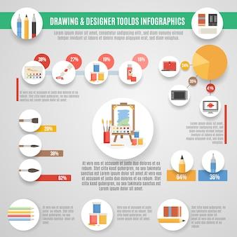 Tekening en ontwerper tools infographics