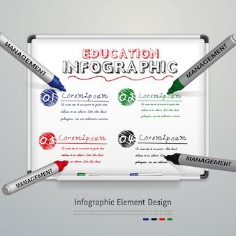 Tekst op het whiteboard. onderwijs infographic concept.