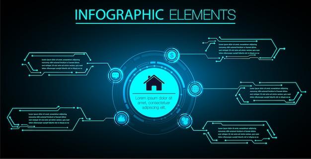 Tekstvak, internet of things cybercircuittechnologie, beveiliging