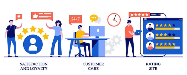 Tevredenheid en loyaliteit, klantenservice, beoordelingssite-concept