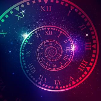 Tijd machine