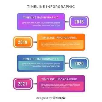 Tijdelijke dialoogvensters infographic tijdlijn