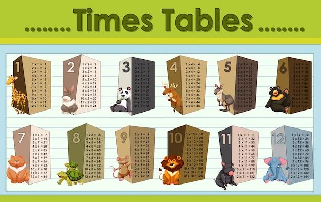 Tijden tabellen grafiek met wilde dieren