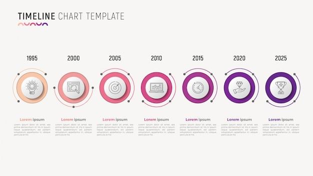 Tijdlijn grafiek infographic ontwerp voor datavisualisatie. 7 stappen