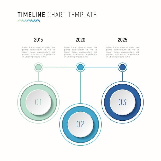 Tijdlijn grafiek infographic sjabloon voor data visualisatie. 3 st