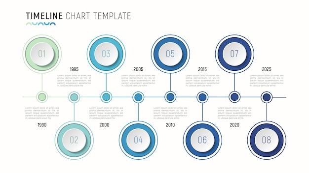 Tijdlijn grafiek infographic sjabloon voor data visualisatie. 8 st