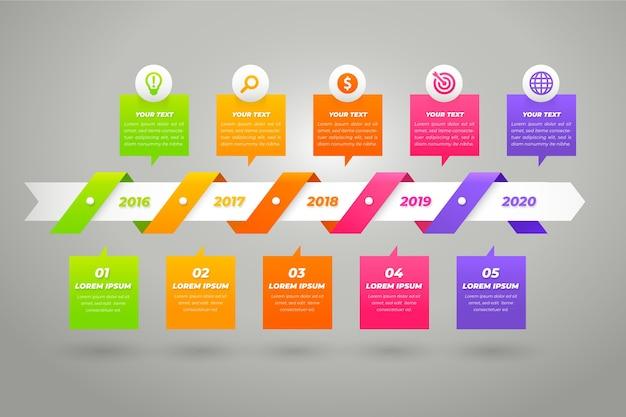 Tijdlijn infographic met evolutie