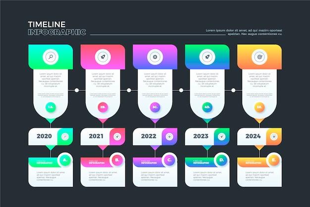 Tijdlijn infographic met jaren en tekst