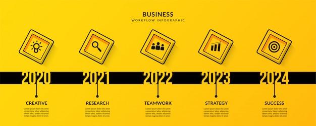 Tijdlijn infographic met vijf stappen, overzicht datavisualisatie