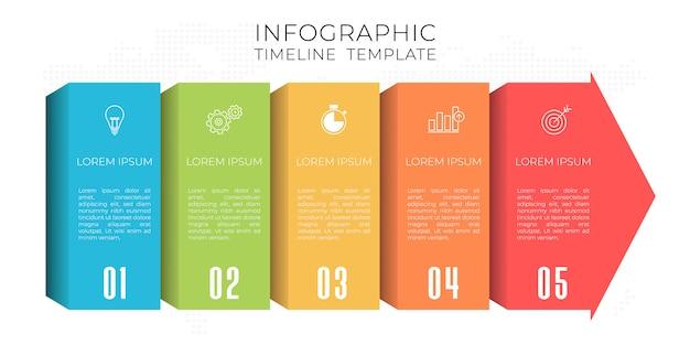 Tijdlijn infographic sjabloon 5 opties.