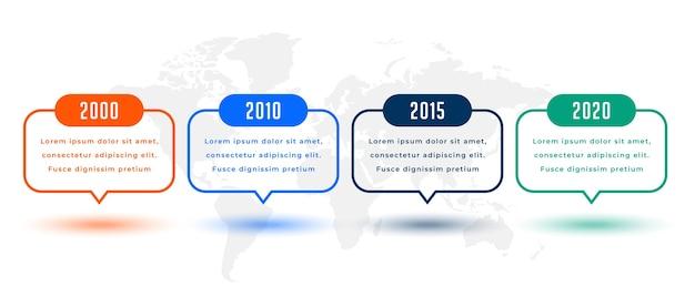 Tijdlijn infographic sjabloon in vier stappen