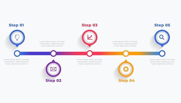 Tijdlijn infographic sjabloon in vijf stappen