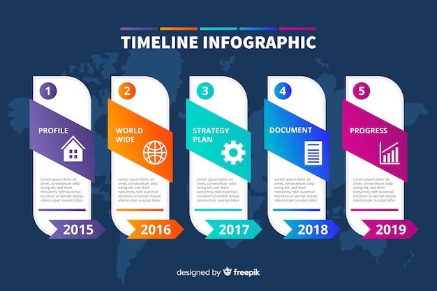 Tijdlijn infographic sjabloon vlakke stijl