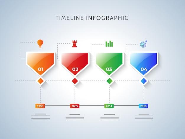 Tijdlijn infographic sjabloonontwerp met vier verschillende jaren.