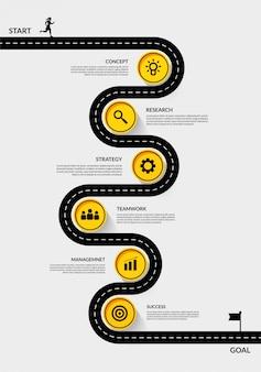Tijdlijn infographic wegenkaart met meerdere stappen, overzicht datavisualisatie workflow