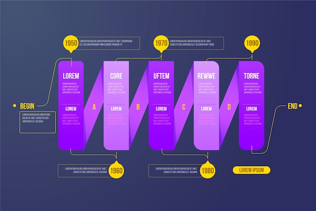 Tijdlijn infographics sjabloon thema