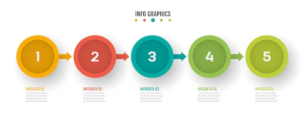 Tijdlijn infographics voor bedrijfsprocessen met 5 stappen.