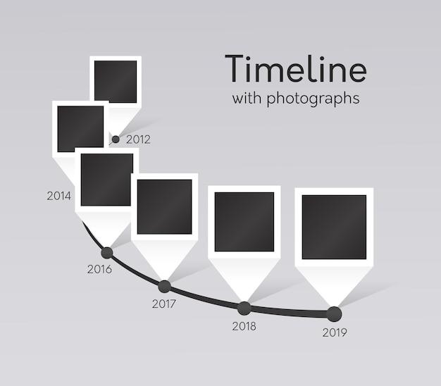 Tijdlijn van bedrijfsmijlpalen met foto's van de afgelopen jaren. geschiedenispad met verslag over evenementen, overzicht van belangrijke datums weergeven met foto