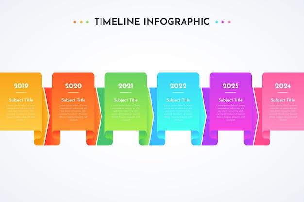 Tijdlijn verloop infographic ontwerpsjabloon