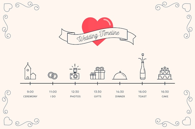 Tijdlijn voor huwelijk in lineaire stijl