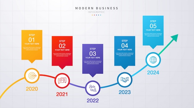 Tijdlijn zakelijke infographic met stappen en opties cinq opties. grafiek en grafiek, webgegevensrapport en presentatie