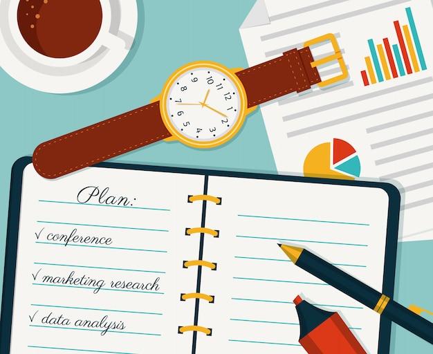 Tijdmanagement, plan om lijst te doen