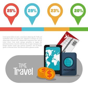 Tijdreizen infographic vakantie info