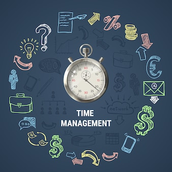 Time management round samenstelling