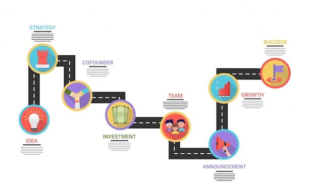 Timeline infographics layout met 8 stappen, idee, plannen, strategie, marketing, financiën en succes.