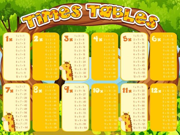 Times tabellen grafiek met giraffen op achtergrond