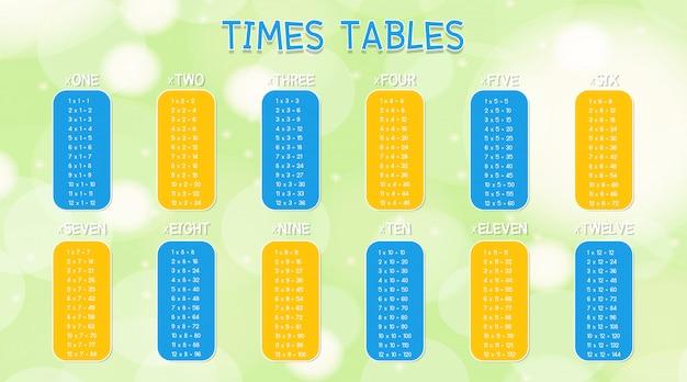 Times tabellen sjabloon op kleurrijke achtergrond