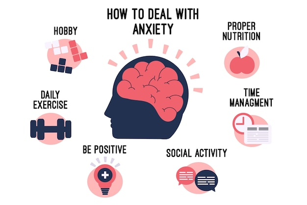 Tips voor angst infographic concept