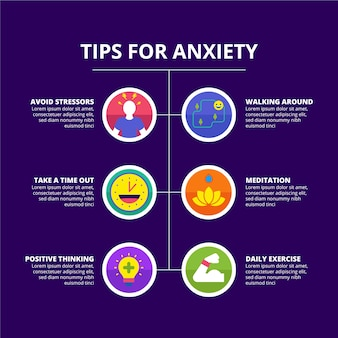 Tips voor angst infographic