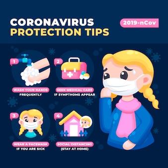 Tips voor coronavirusbescherming