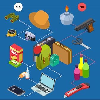 Toegestane en verboden items in handbagage isometrisch concept