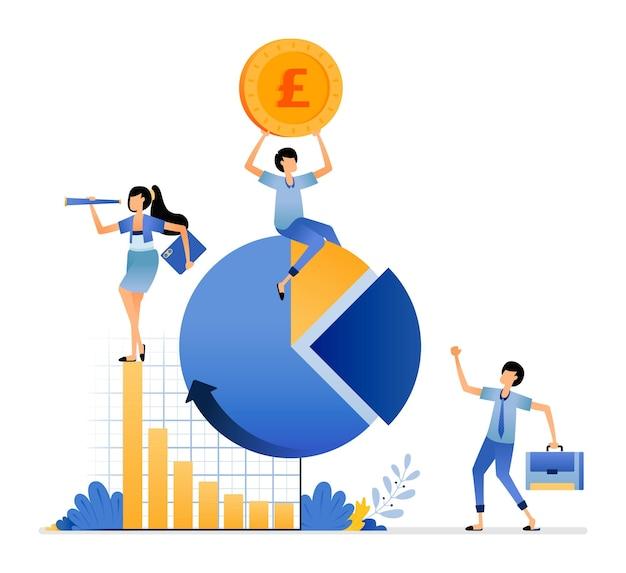 Toename van omzet en winst winst in marktaandeel en planning van bedrijfsprestaties