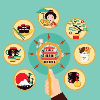 Toerisme in japan samenstelling