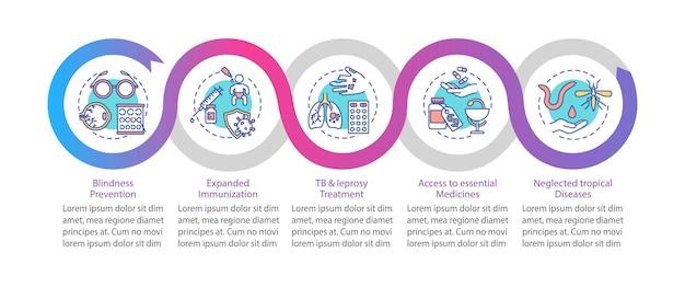 Top internationale gezondheidsprogramma's infographic sjabloon. immunisatie presentatie ontwerpelementen. datavisualisatie met stappen. proces tijdlijn grafiek. werkstroomlay-out met lineaire pictogrammen