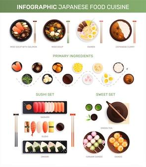 Traditionele japanse keuken platte infographics met geïsoleerde afbeeldingen van geserveerde gerechten