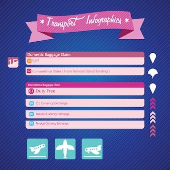 Transport infographics over de locatie op luchthavens
