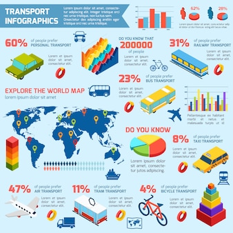 Transport isometrische infographics