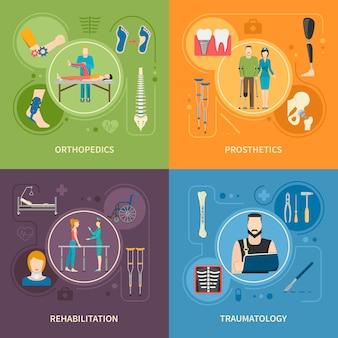Traumatologie orthopedie 2x2 vlakke afbeeldingen